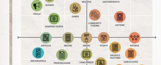 social media - The Content Guys Schema